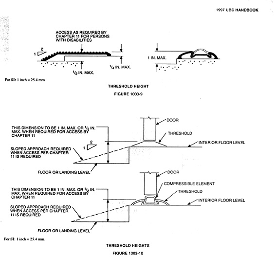 2003 international residential code pdf
